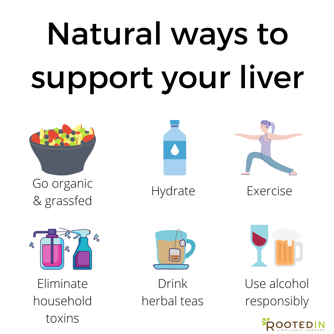 Natural ways to detox your liver