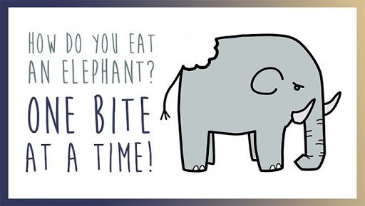 how do you eat an elephant, motivation, motivate, habits, make change, lifestyle change
